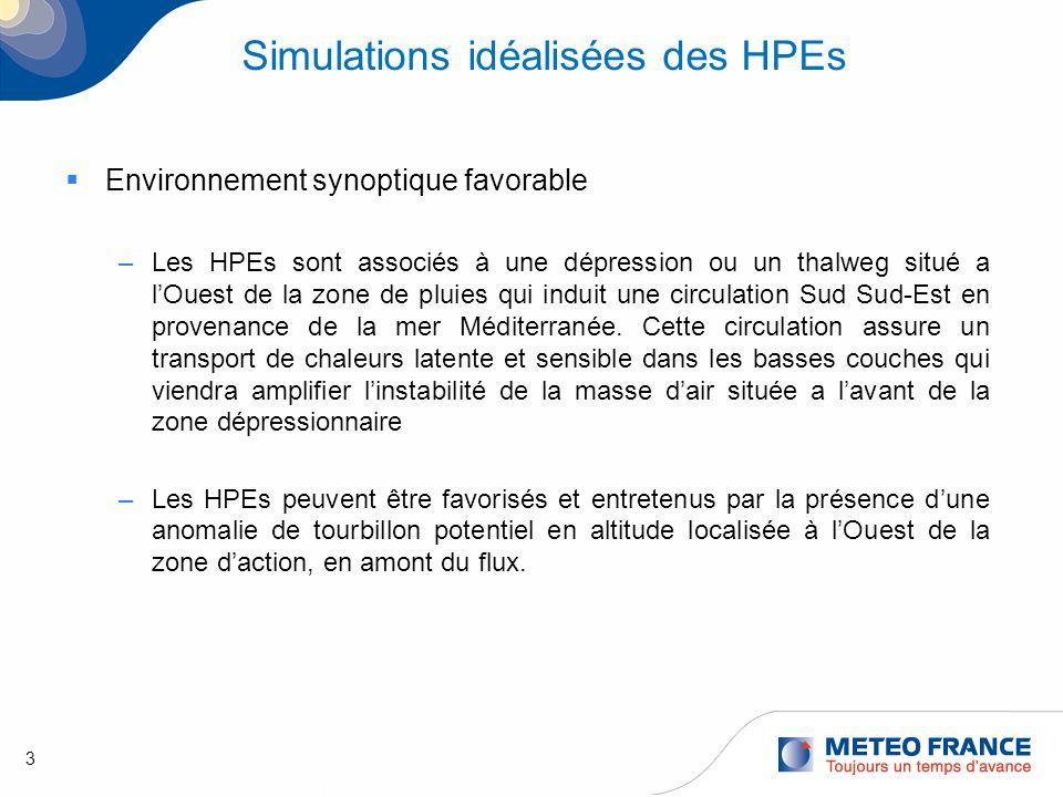 3 Simulations idéalisées des HPEs Environnement synoptique favorable –Les HPEs sont associés à une dépression ou un thalweg situé a lOuest de la zone de pluies qui induit une circulation Sud Sud-Est en provenance de la mer Méditerranée.