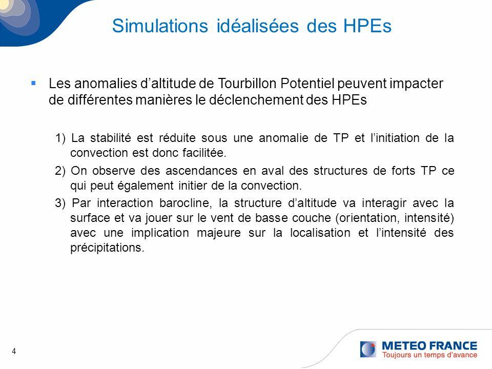 4 Simulations idéalisées des HPEs Les anomalies daltitude de Tourbillon Potentiel peuvent impacter de différentes manières le déclenchement des HPEs 1) La stabilité est réduite sous une anomalie de TP et linitiation de la convection est donc facilitée.