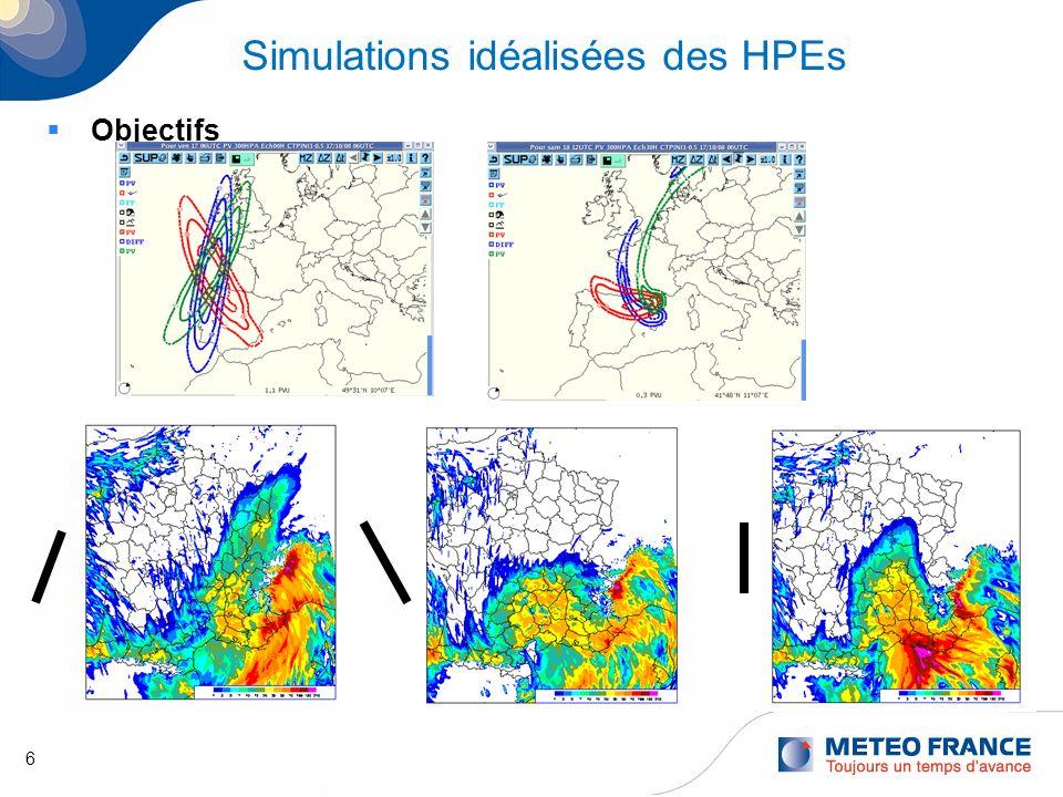 6 Simulations idéalisées des HPEs Objectifs –Etude du rôle de la dynamique daltitude dans le déclenchement des HPEs sur le bassin Méditerranéen.
