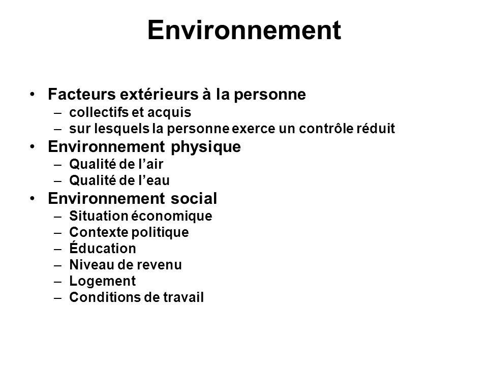 Environnement Facteurs extérieurs à la personne –collectifs et acquis –sur lesquels la personne exerce un contrôle réduit Environnement physique –Qual