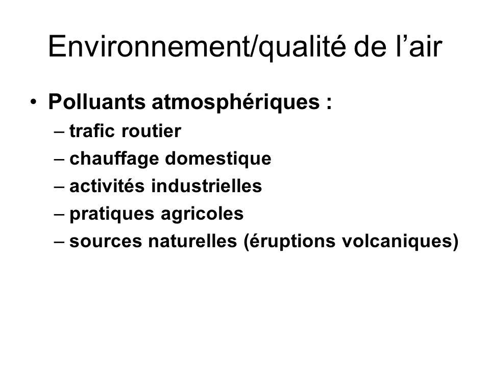 Environnement/qualité de lair Polluants atmosphériques : –trafic routier –chauffage domestique –activités industrielles –pratiques agricoles –sources