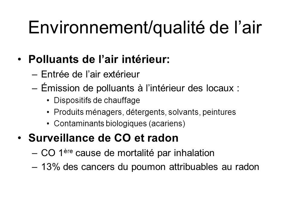 Environnement/qualité de lair Polluants de lair intérieur: –Entrée de lair extérieur –Émission de polluants à lintérieur des locaux : Dispositifs de c