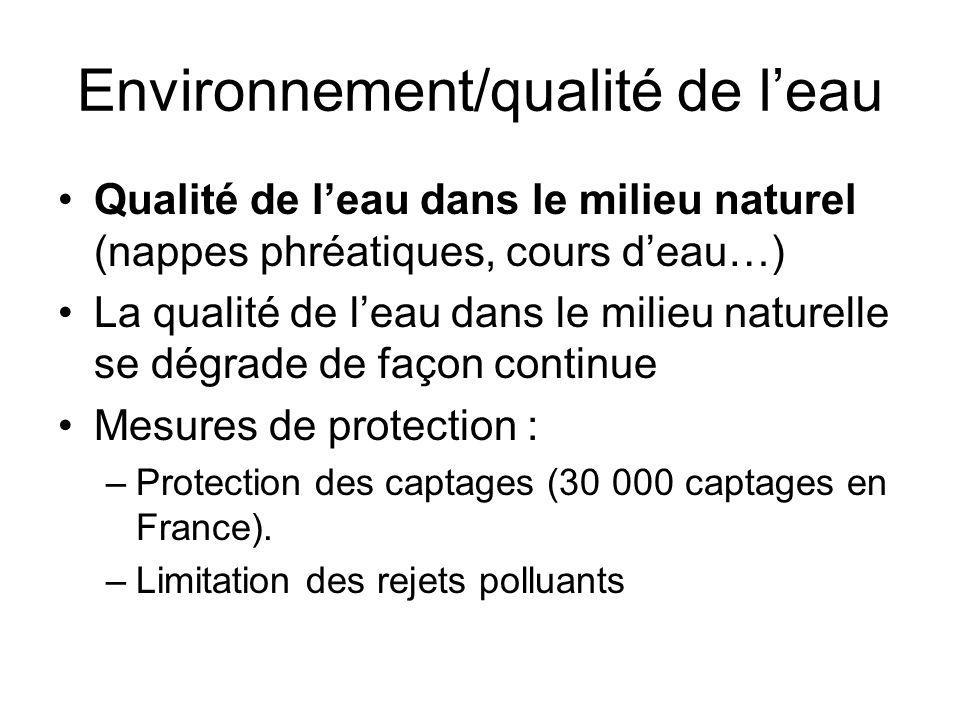 Environnement/qualité de leau Qualité de leau dans le milieu naturel (nappes phréatiques, cours deau…) La qualité de leau dans le milieu naturelle se