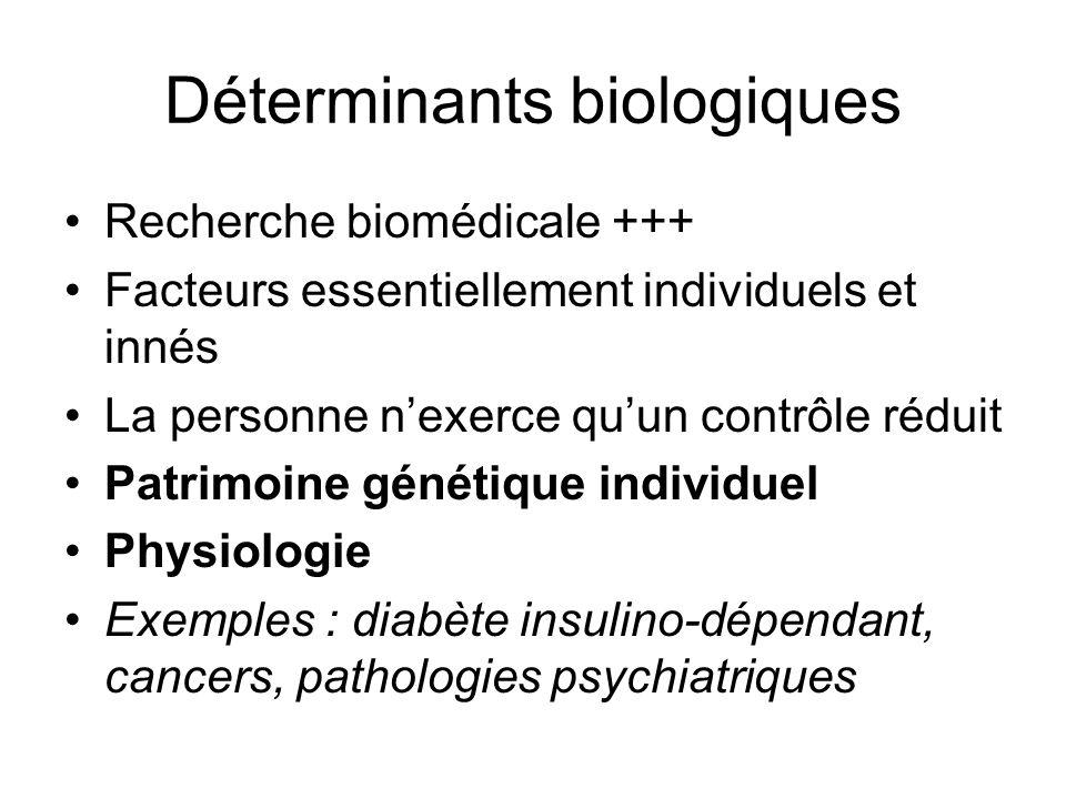 Déterminants biologiques Recherche biomédicale +++ Facteurs essentiellement individuels et innés La personne nexerce quun contrôle réduit Patrimoine g