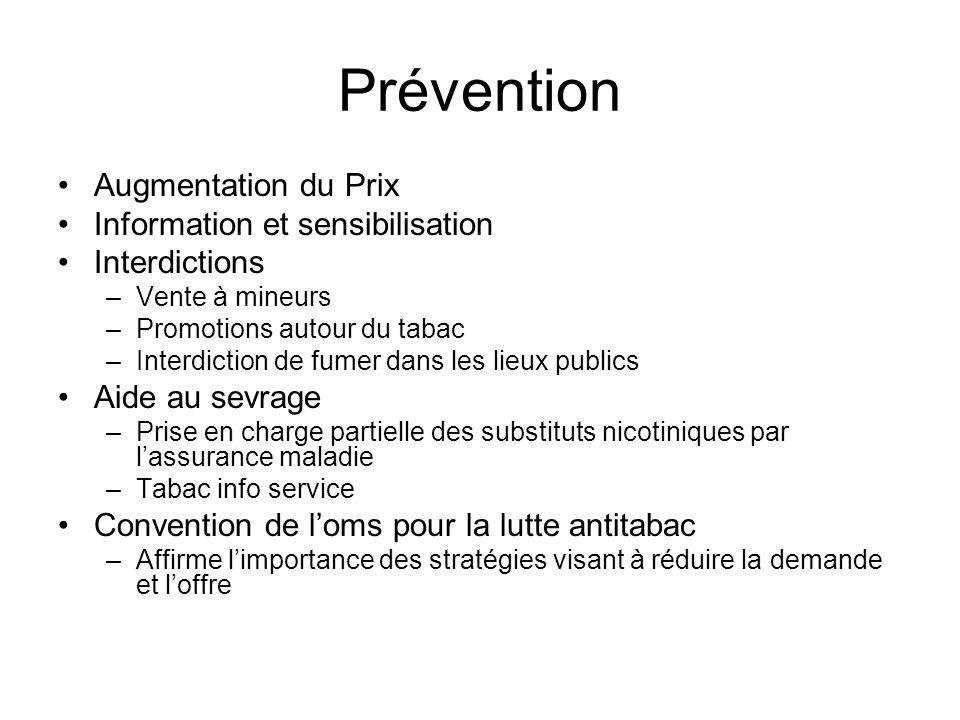 Prévention Augmentation du Prix Information et sensibilisation Interdictions –Vente à mineurs –Promotions autour du tabac –Interdiction de fumer dans