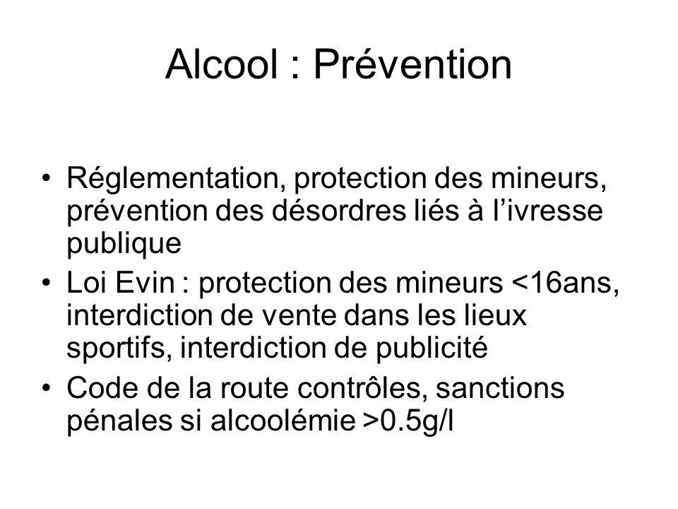 Alcool : Prévention Réglementation, protection des mineurs, prévention des désordres liés à livresse publique Loi Evin : protection des mineurs <16ans