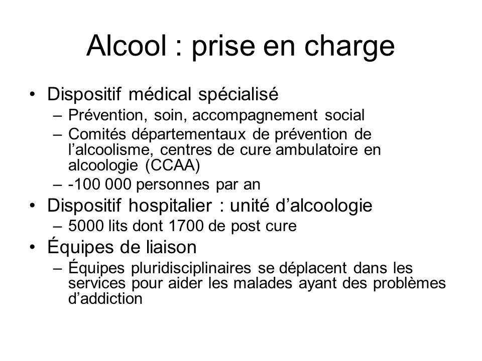 Alcool : prise en charge Dispositif médical spécialisé –Prévention, soin, accompagnement social –Comités départementaux de prévention de lalcoolisme,