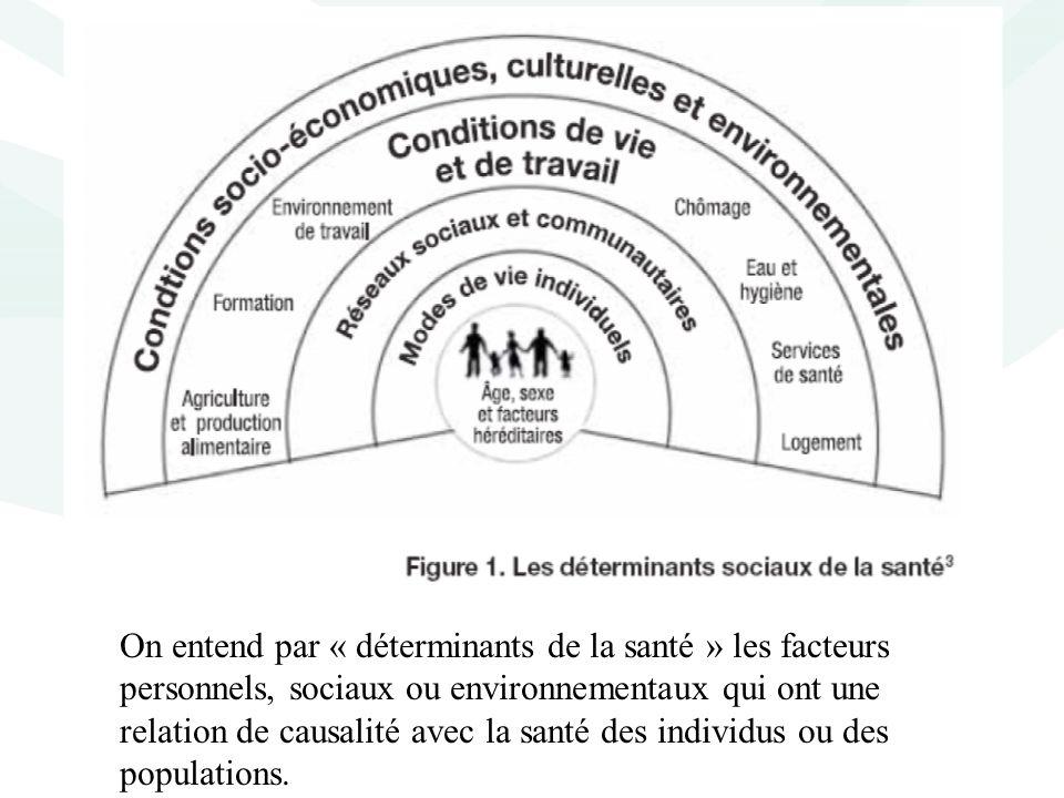 On entend par « déterminants de la santé » les facteurs personnels, sociaux ou environnementaux qui ont une relation de causalité avec la santé des in
