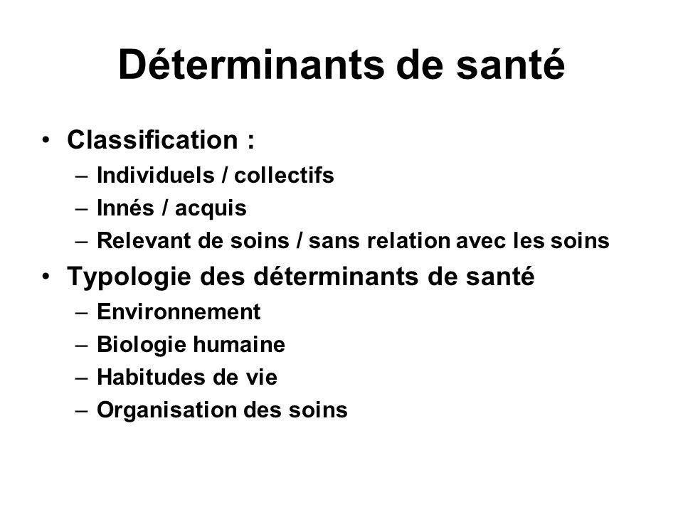 Déterminants de santé Classification : –Individuels / collectifs –Innés / acquis –Relevant de soins / sans relation avec les soins Typologie des déter
