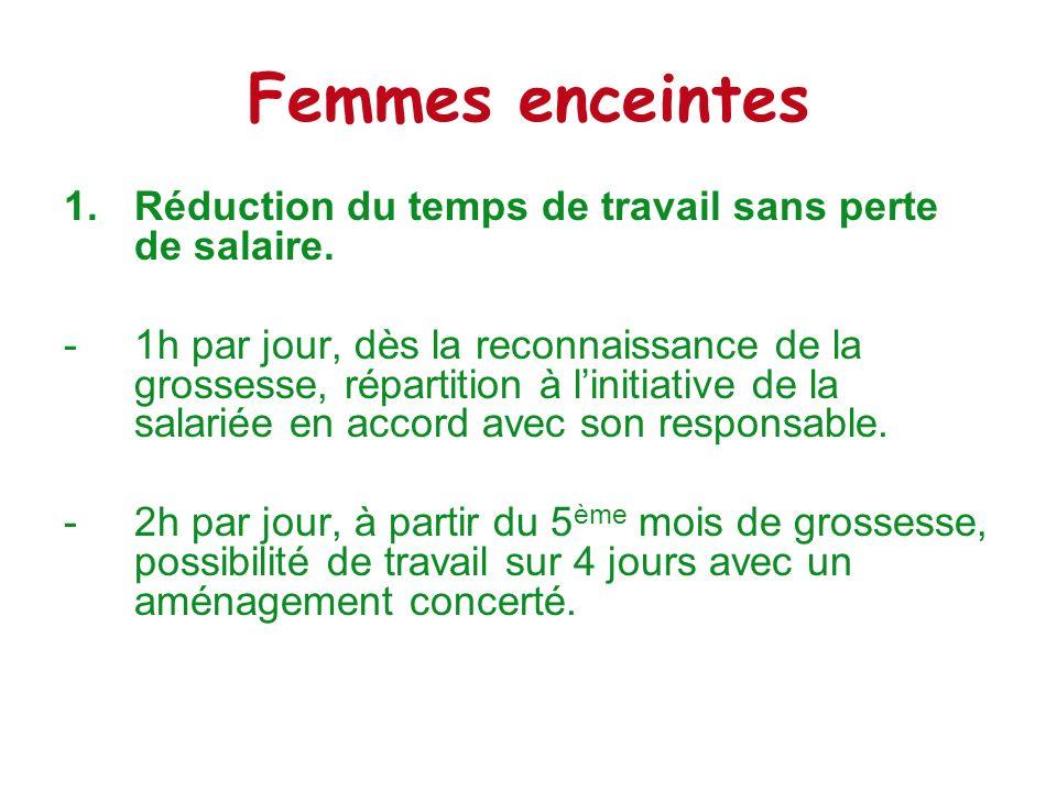 Femmes enceintes 2.Dispositifs particuliers.