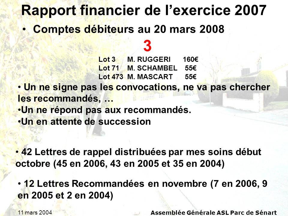 11 mars 2004Assemblée Générale ASL Parc de Sénart Rapport financier de lexercice 2007 Comptes débiteurs au 20 mars 2008 3 Lot 3 M. RUGGERI160 Lot 71M.