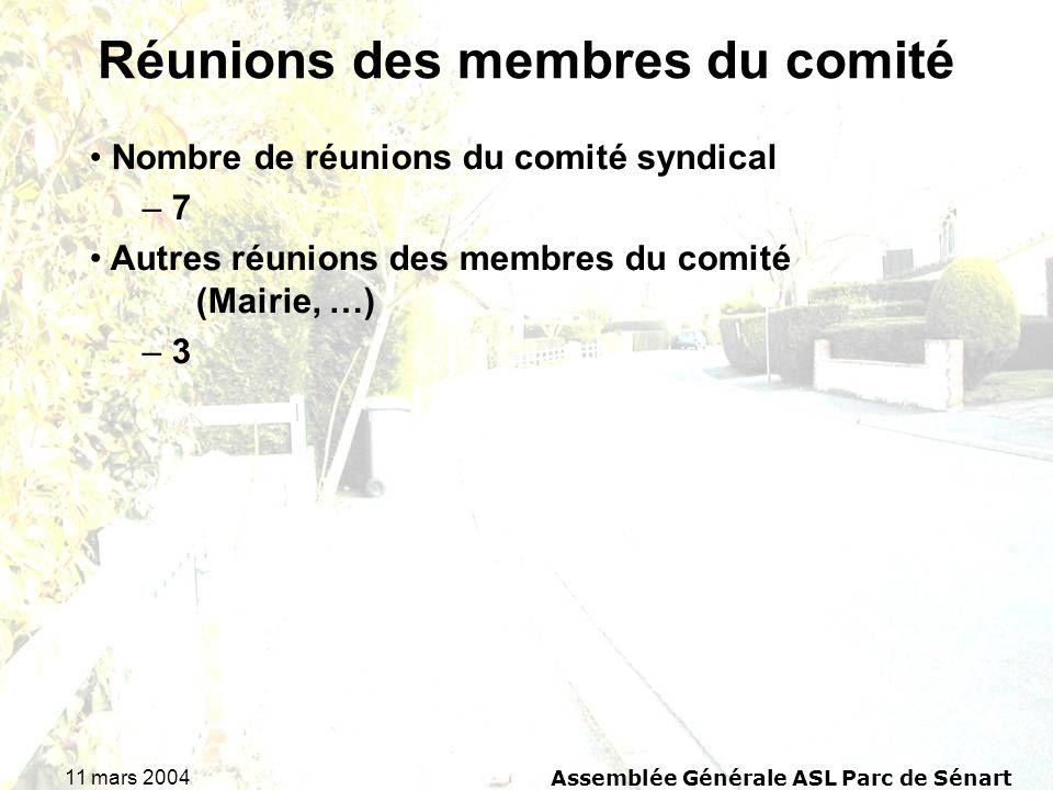 11 mars 2004Assemblée Générale ASL Parc de Sénart Réunions des membres du comité Nombre de réunions du comité syndical – 7 Autres réunions des membres