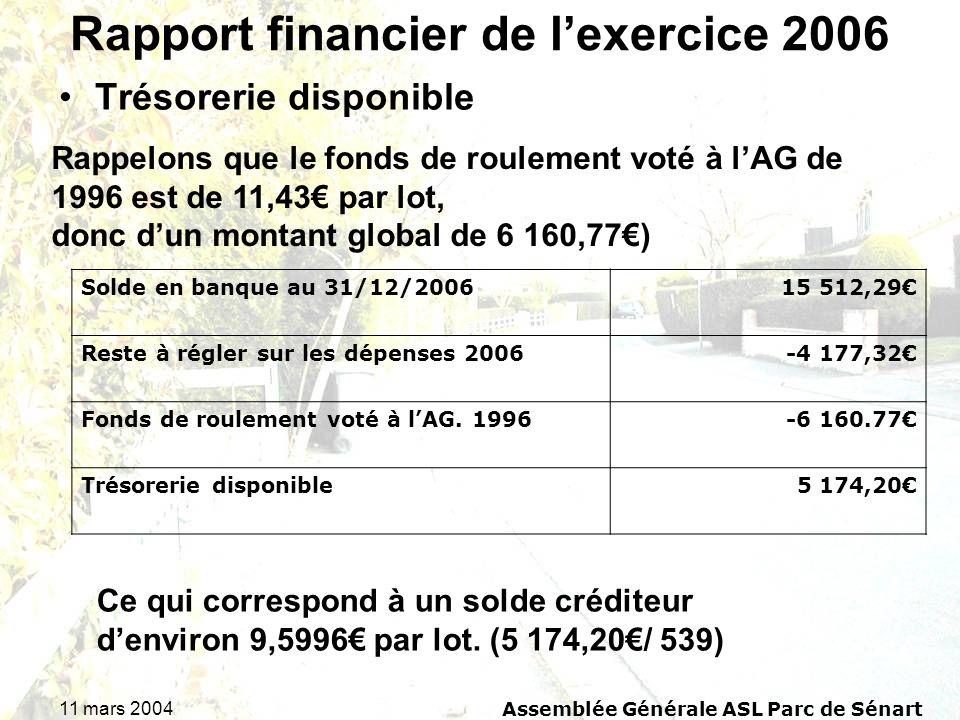 11 mars 2004Assemblée Générale ASL Parc de Sénart Rapport financier de lexercice 2006 Trésorerie disponible Rappelons que le fonds de roulement voté à lAG de 1996 est de 11,43 par lot, donc dun montant global de 6 160,77) Ce qui correspond à un solde créditeur denviron 9,5996 par lot.