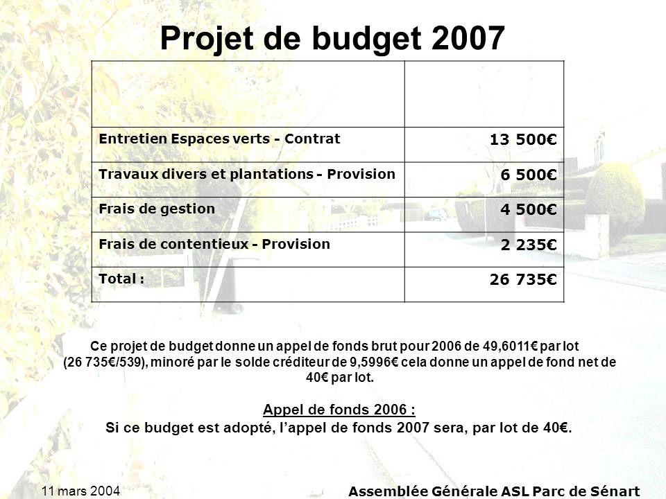 11 mars 2004Assemblée Générale ASL Parc de Sénart Projet de budget 2007 Ce projet de budget donne un appel de fonds brut pour 2006 de 49,6011 par lot (26 735/539), minoré par le solde créditeur de 9,5996 cela donne un appel de fond net de 40 par lot.
