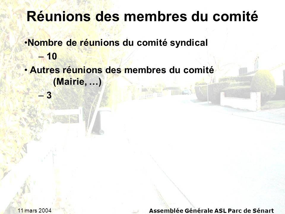 11 mars 2004Assemblée Générale ASL Parc de Sénart Réunions des membres du comité Nombre de réunions du comité syndical – 10 Autres réunions des membres du comité (Mairie, …) – 3