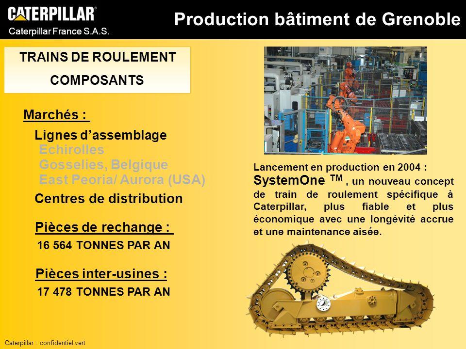 Caterpillar France S.A.S. Pièces de rechange : 16 564 TONNES PAR AN Pièces inter-usines : 17 478 TONNES PAR AN Marchés : Gosselies, Belgique Centres d