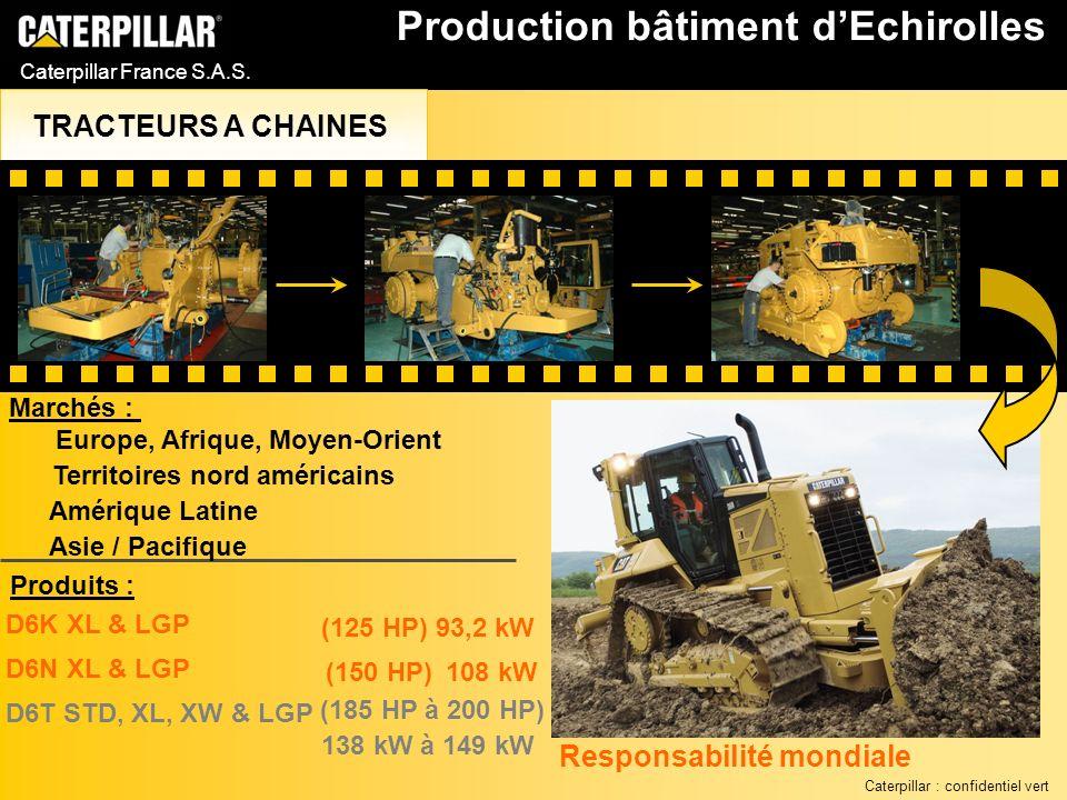 Caterpillar France S.A.S. D6K XL & LGP 93,2 kW(125 HP) D6N XL & LGP 108 kW(150 HP) D6T STD, XL, XW & LGP (185 HP à 200 HP) 138 kW à 149 kW Responsabil
