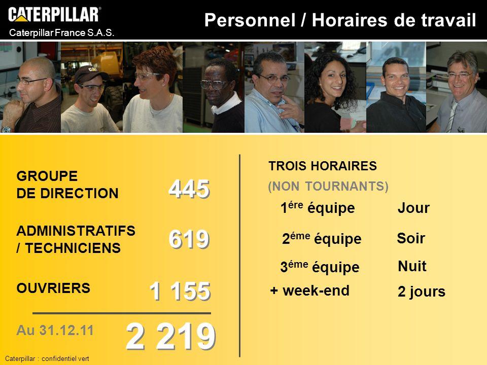 Caterpillar France S.A.S. 1 155 619 445 GROUPE DE DIRECTION ADMINISTRATIFS / TECHNICIENS OUVRIERS 2 219 Au 31.12.11 Personnel / Horaires de travail Ca