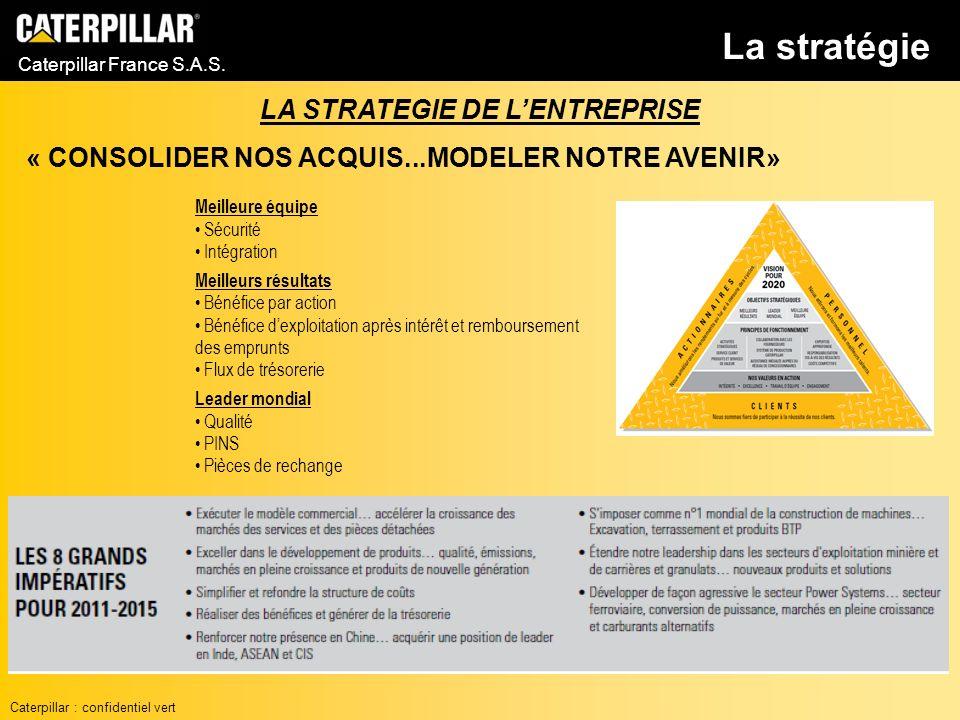 Caterpillar France S.A.S. LA STRATEGIE DE LENTREPRISE « CONSOLIDER NOS ACQUIS...MODELER NOTRE AVENIR» La stratégie Caterpillar : confidentiel vert Mei