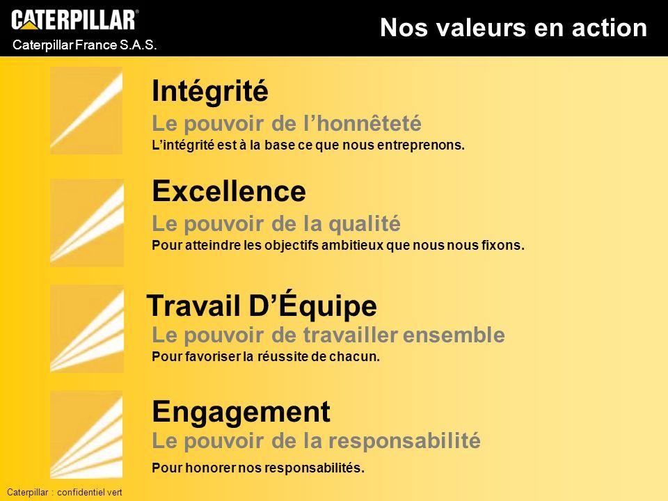 Caterpillar France S.A.S. Intégrité Le pouvoir de lhonnêteté Lintégrité est à la base ce que nous entreprenons. Excellence Le pouvoir de la qualité Po