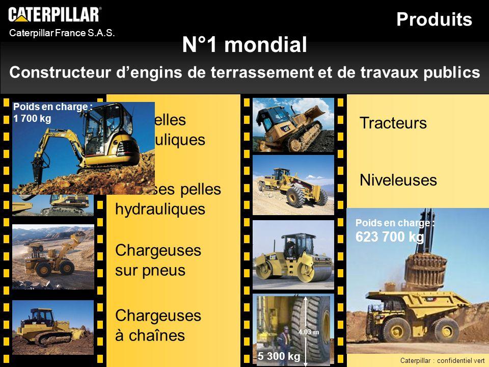 Caterpillar France S.A.S. Constructeur dengins de terrassement et de travaux publics N°1 mondial Produits Chargeuses à chaînes Chargeuses sur pneus Mi