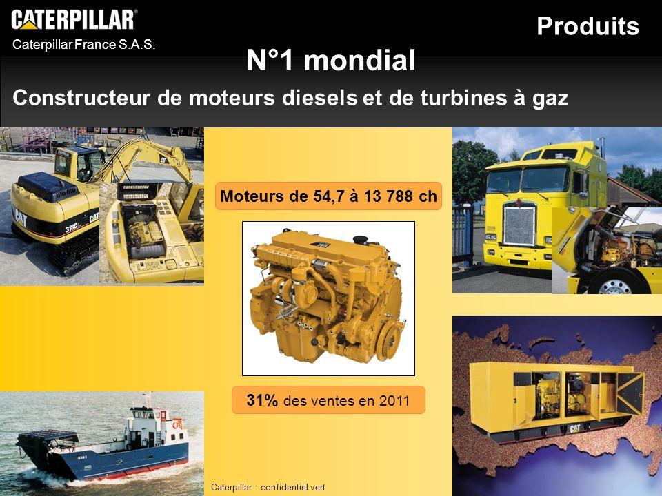 Caterpillar France S.A.S. Moteurs de 54,7 à 13 788 ch 31% des ventes en 2011 Constructeur de moteurs diesels et de turbines à gaz N°1 mondial Produits