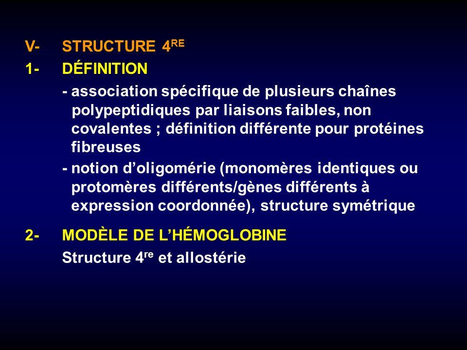 V-STRUCTURE 4 RE 1-DÉFINITION -association spécifique de plusieurs chaînes polypeptidiques par liaisons faibles, non covalentes ; définition différent