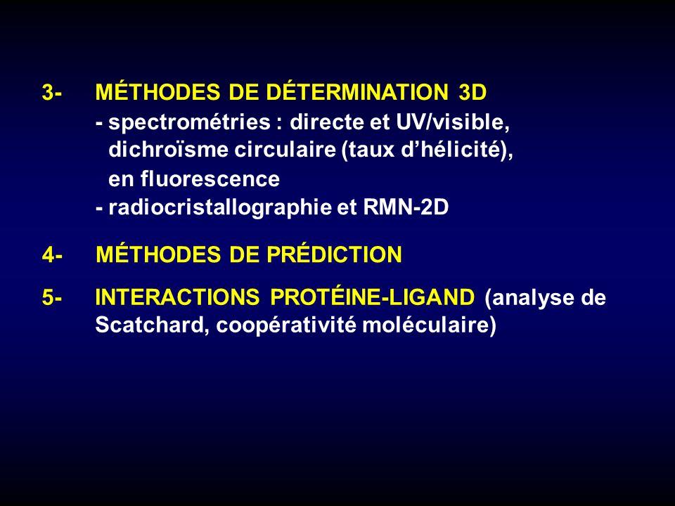 3-MÉTHODES DE DÉTERMINATION 3D -spectrométries : directe et UV/visible, dichroïsme circulaire (taux dhélicité), en fluorescence -radiocristallographie