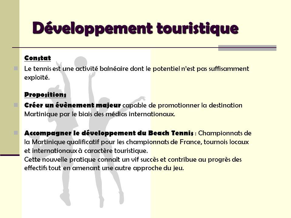 Développement touristique Constat Propositions Le tennis est une activité balnéaire dont le potentiel nest pas suffisamment exploité. Propositions Cré