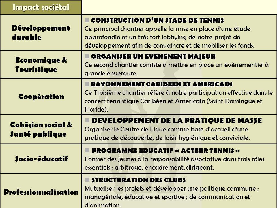 Développement durable CONSTRUCTION DUN STADE DE TENNIS CONSTRUCTION DUN STADE DE TENNIS Ce principal chantier appelle la mise en place dune étude appr