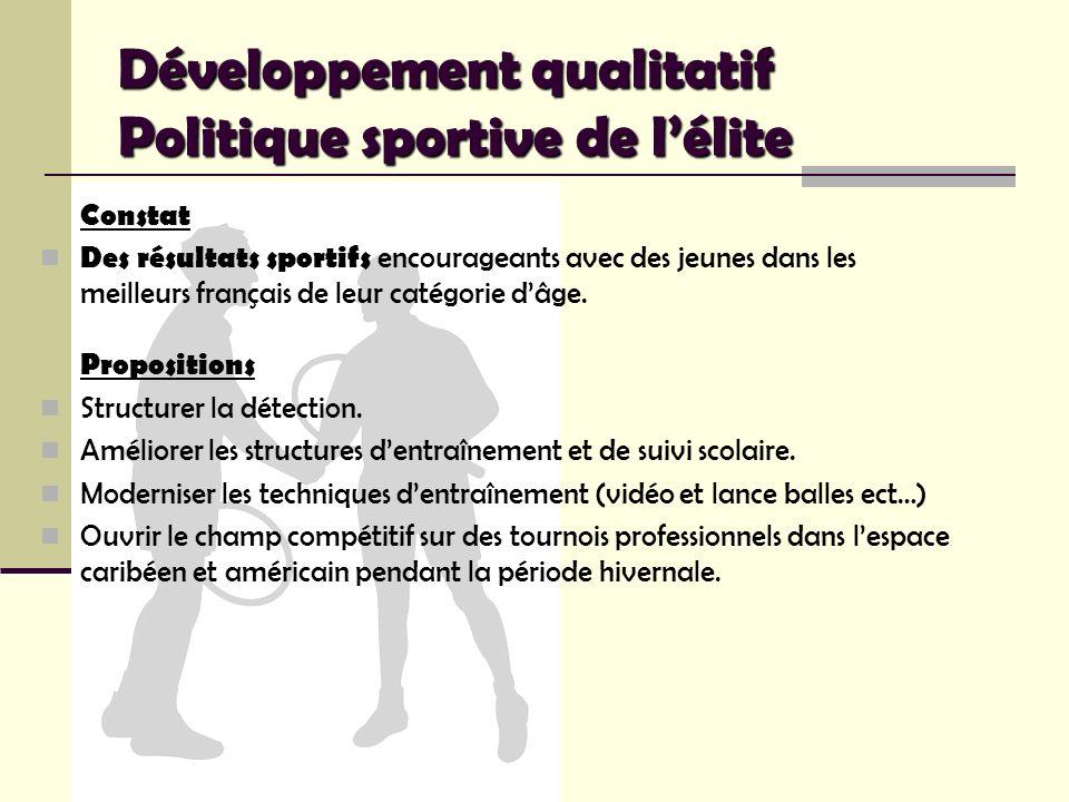 Développement qualitatif Politique sportive de lélite Constat Des résultats sportifs encourageants avec des jeunes dans les meilleurs français de leur