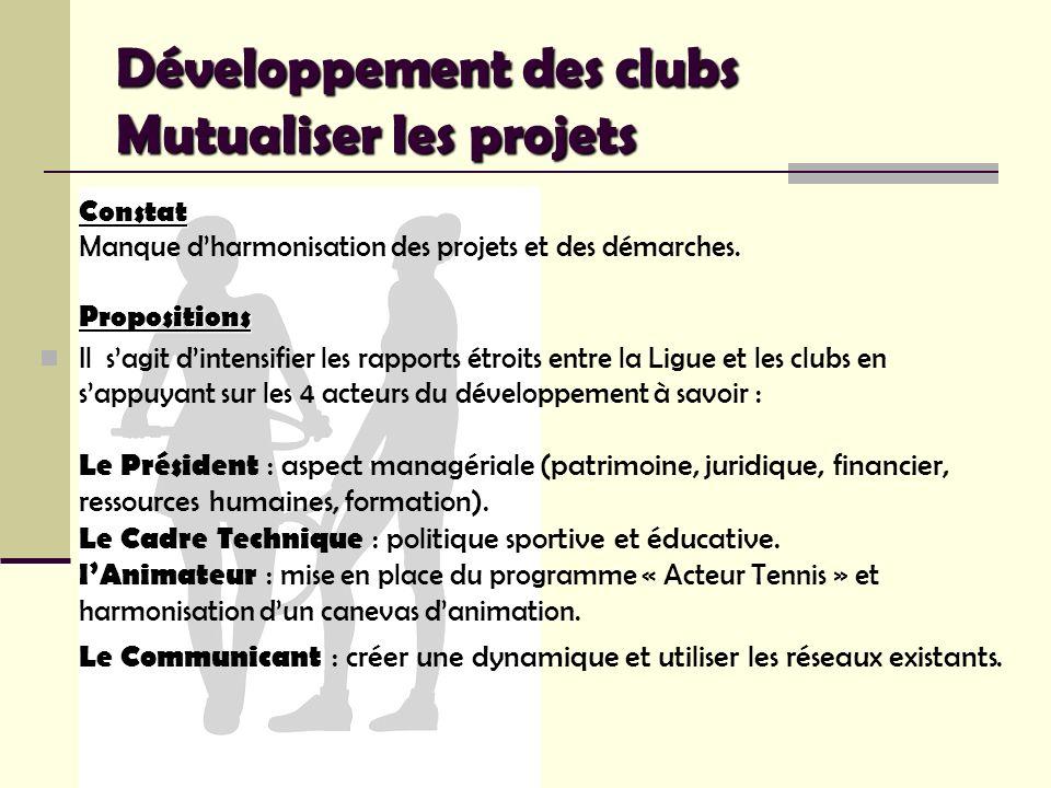 Développement des clubs Mutualiser les projets Constat Propositions Constat Manque dharmonisation des projets et des démarches. Propositions Il sagit