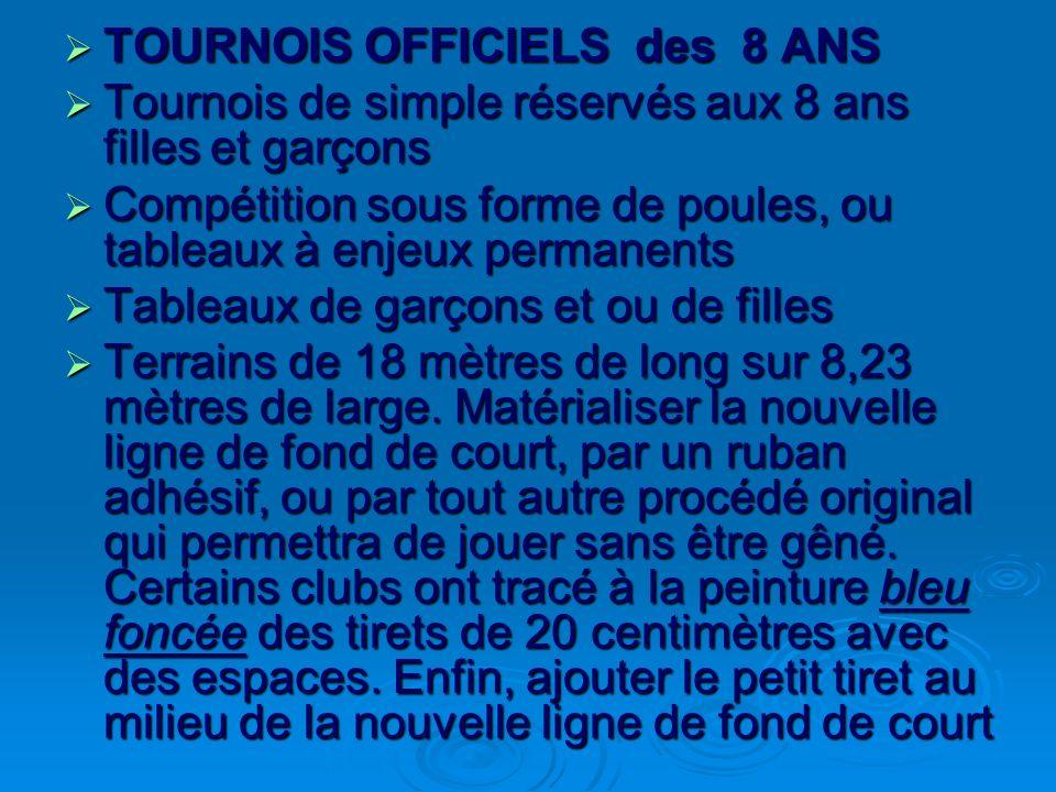 TOURNOIS OFFICIELS des 8 ANS TOURNOIS OFFICIELS des 8 ANS Tournois de simple réservés aux 8 ans filles et garçons Tournois de simple réservés aux 8 an