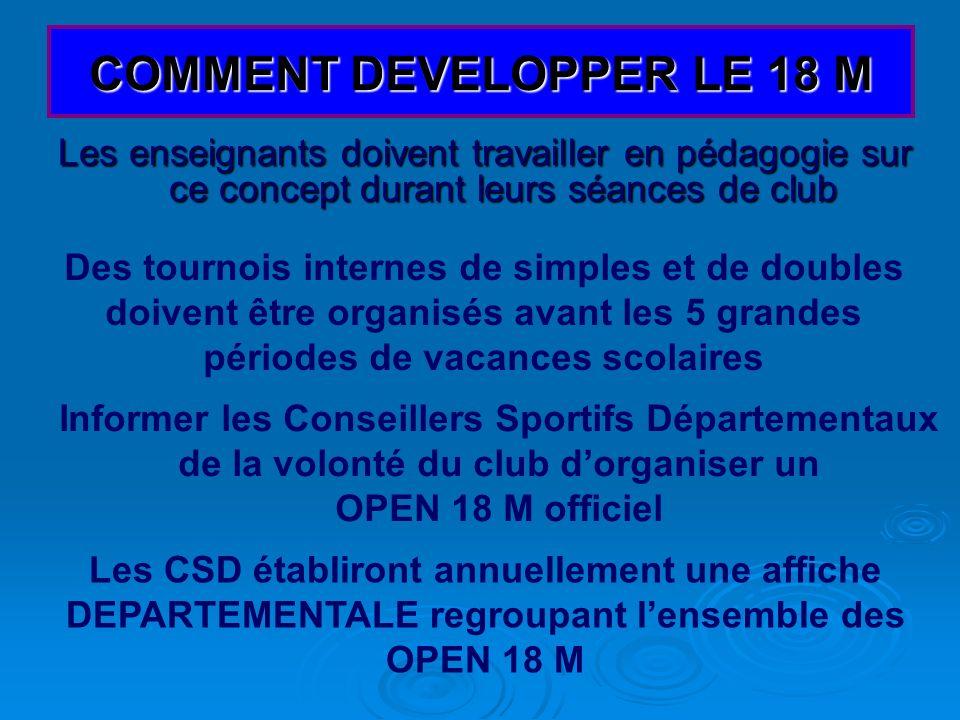 COMMENT DEVELOPPER LE 18 M Les enseignants doivent travailler en pédagogie sur ce concept durant leurs séances de club Des tournois internes de simple