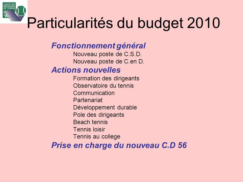 Particularités du budget 2010 Fonctionnement général Nouveau poste de C.S.D.