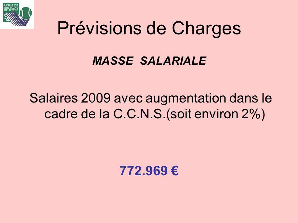 Prévisions de Charges MASSE SALARIALE Salaires 2009 avec augmentation dans le cadre de la C.C.N.S.(soit environ 2%) 772.969