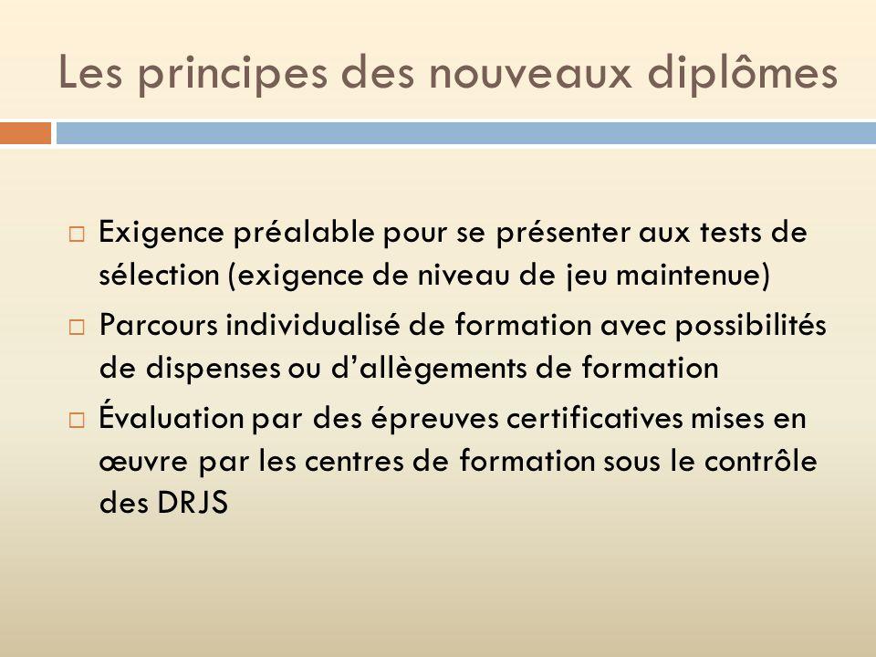 Les principes des nouveaux diplômes Exigence préalable pour se présenter aux tests de sélection (exigence de niveau de jeu maintenue) Parcours individualisé de formation avec possibilités de dispenses ou dallègements de formation Évaluation par des épreuves certificatives mises en œuvre par les centres de formation sous le contrôle des DRJS
