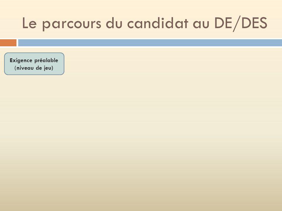 Le parcours du candidat au DE/DES Exigence préalable (niveau de jeu)