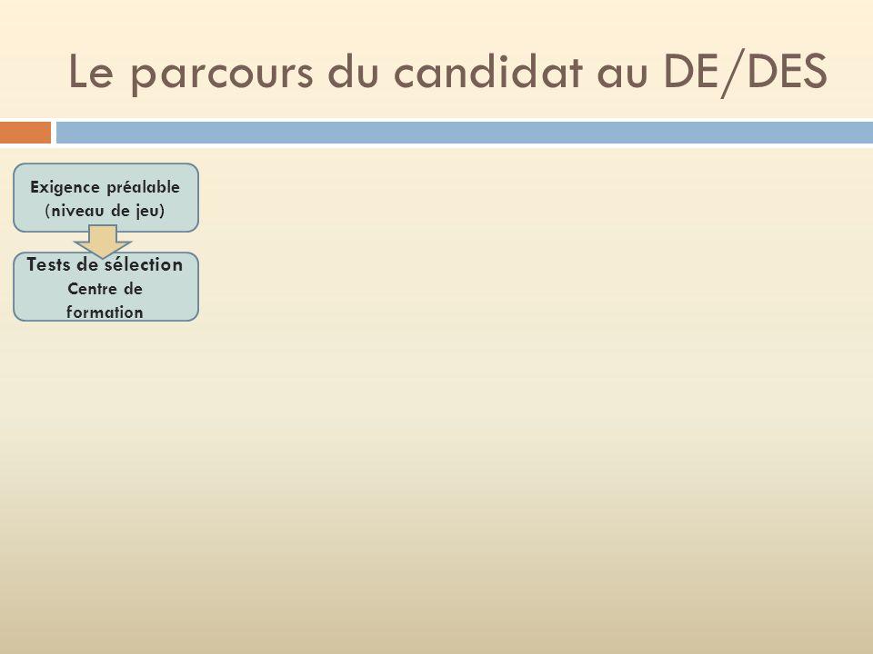 Le parcours du candidat au DE/DES Exigence préalable (niveau de jeu) Tests de sélection Centre de formation