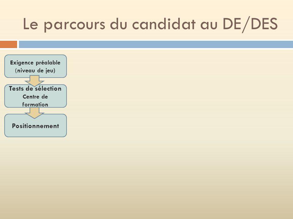 Le parcours du candidat au DE/DES Exigence préalable (niveau de jeu) Tests de sélection Centre de formation Positionnement