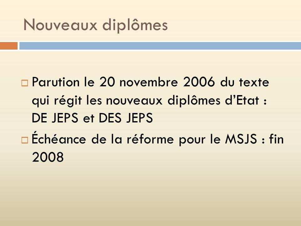 Nouveaux diplômes Parution le 20 novembre 2006 du texte qui régit les nouveaux diplômes dEtat : DE JEPS et DES JEPS Échéance de la réforme pour le MSJS : fin 2008