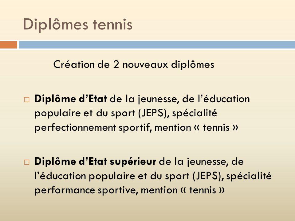 Diplômes tennis Création de 2 nouveaux diplômes Diplôme dEtat de la jeunesse, de léducation populaire et du sport (JEPS), spécialité perfectionnement sportif, mention « tennis » Diplôme dEtat supérieur de la jeunesse, de léducation populaire et du sport (JEPS), spécialité performance sportive, mention « tennis »
