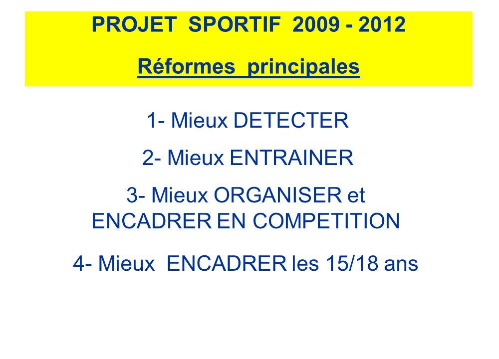 PROJET SPORTIF 2009 - 2012 Réformes principales 1- Mieux DETECTER 2- Mieux ENTRAINER 3- Mieux ORGANISER et ENCADRER EN COMPETITION 4- Mieux ENCADRER les 15/18 ans