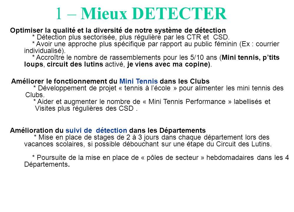 1 – Mieux DETECTER Optimiser la qualité et la diversité de notre système de détection * Détection plus sectorisée, plus régulière par les CTR et CSD.