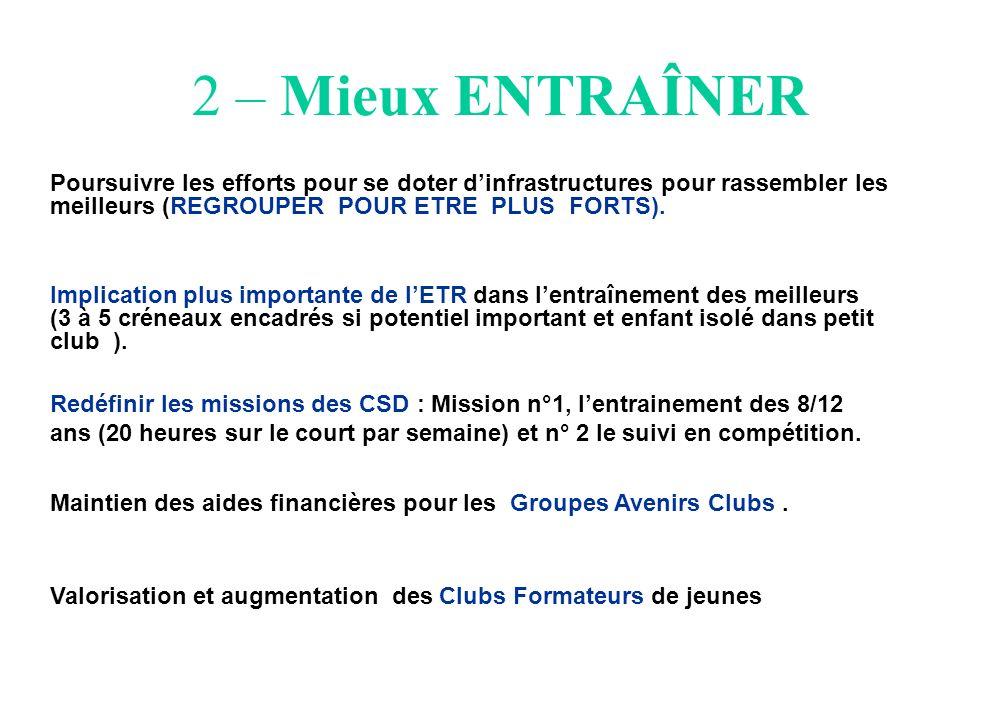 3 – Mieux ORGANISER et ENCADRER EN COMPETITION Mieux organiser pour élever le niveau de nos compétitions jeunes.