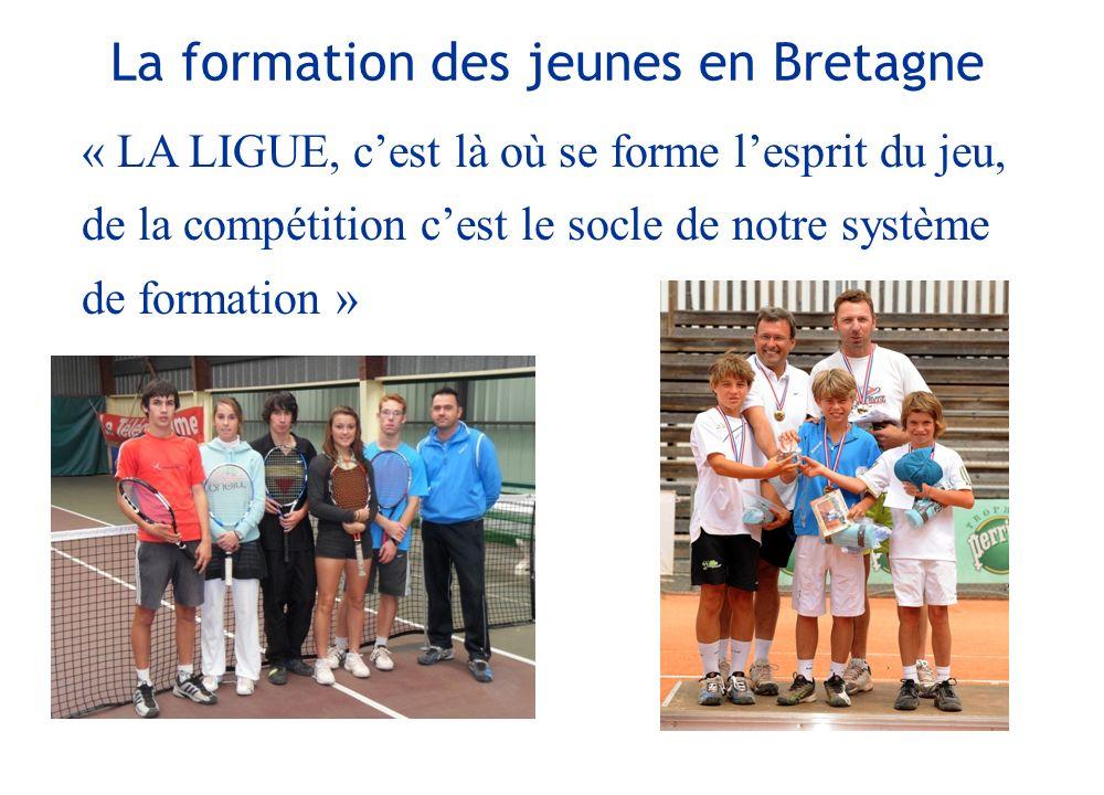 La formation des jeunes en Bretagne « LA LIGUE, cest là où se forme lesprit du jeu, de la compétition cest le socle de notre système de formation »