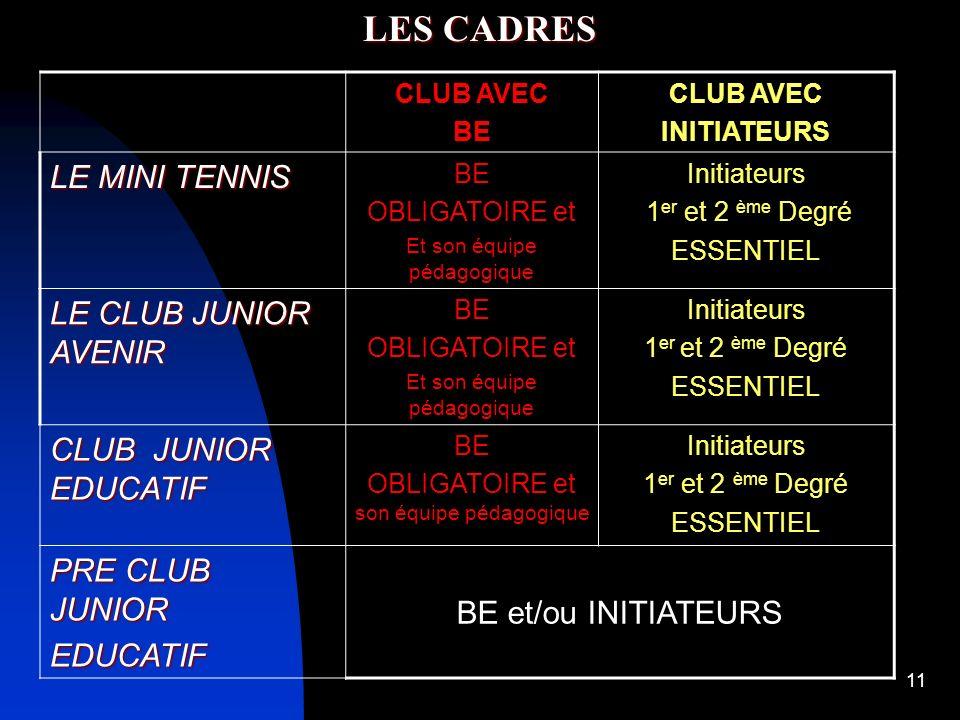 10 o Enseigner le Tennis pour tous entre 5 et 18 ans par une pédagogie évolutive, orientée vers le jeu. Deux Filières Deux Filières différentes : 2 èm