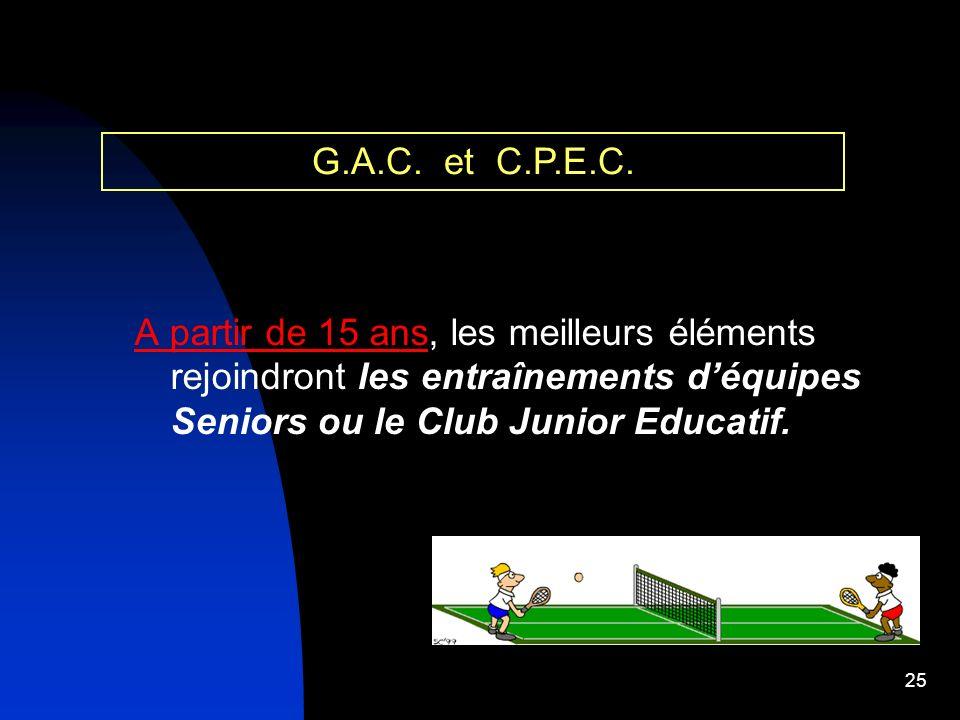 24 La mise en place dun GAC permet au club de se pencher sur sa politique sportive générale, et de bien lidentifier sur 2 ou 4 années. Permet aux élém