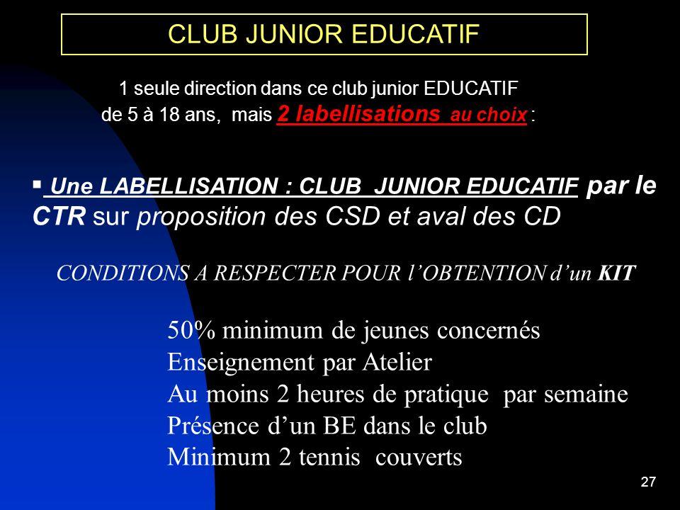 26 CLUB JUNIOR EDUCATIF de 5 à 18 ans