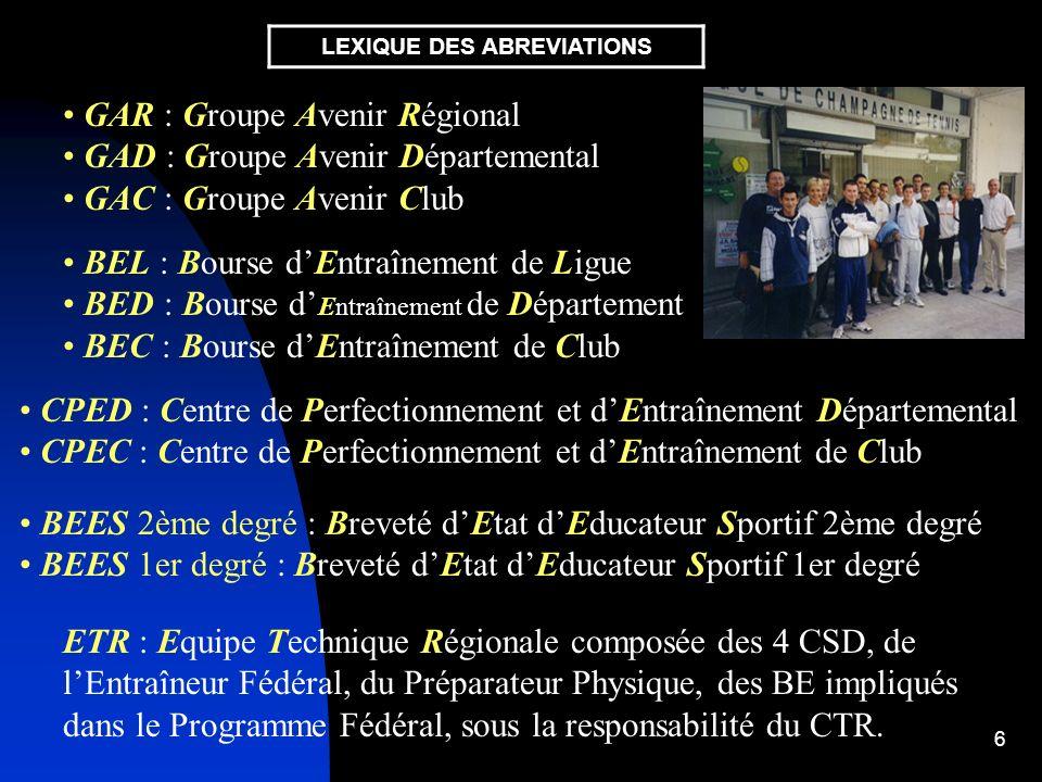 6 ETR : Equipe Technique Régionale composée des 4 CSD, de lEntraîneur Fédéral, du Préparateur Physique, des BE impliqués dans le Programme Fédéral, sous la responsabilité du CTR.